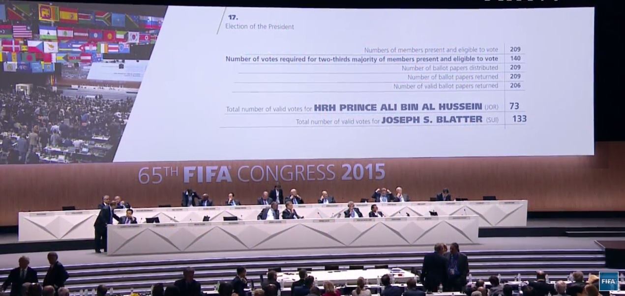 Fifa president election
