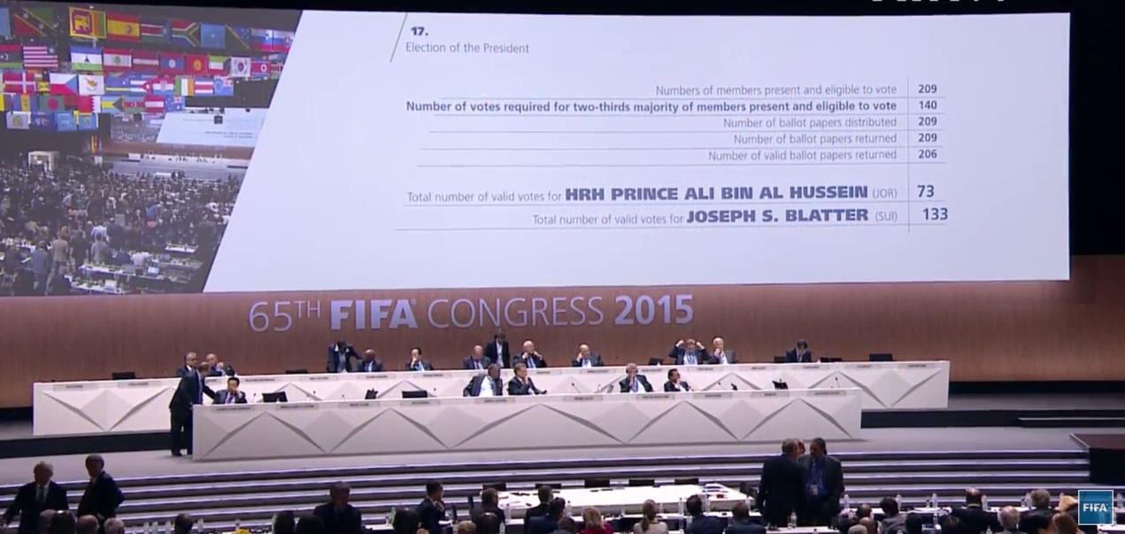 Fifa president election
