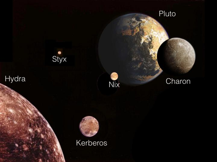 pluto moon system