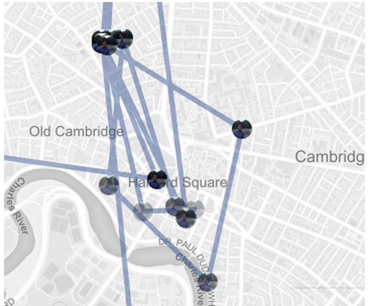 Facebook Messenger tracking location