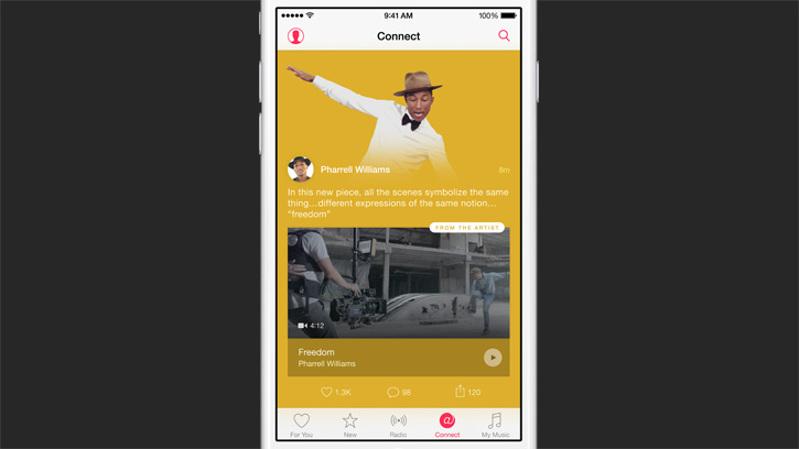 Connect for Apple Music