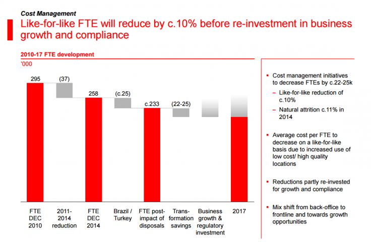 FTE reductions