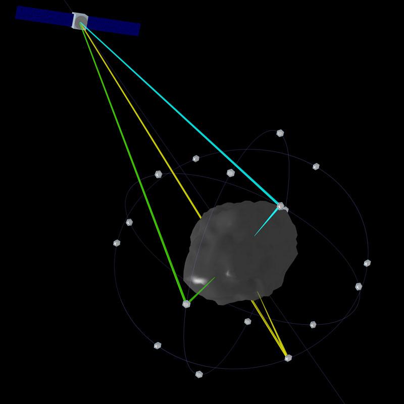Using laser energy to push asteroids away