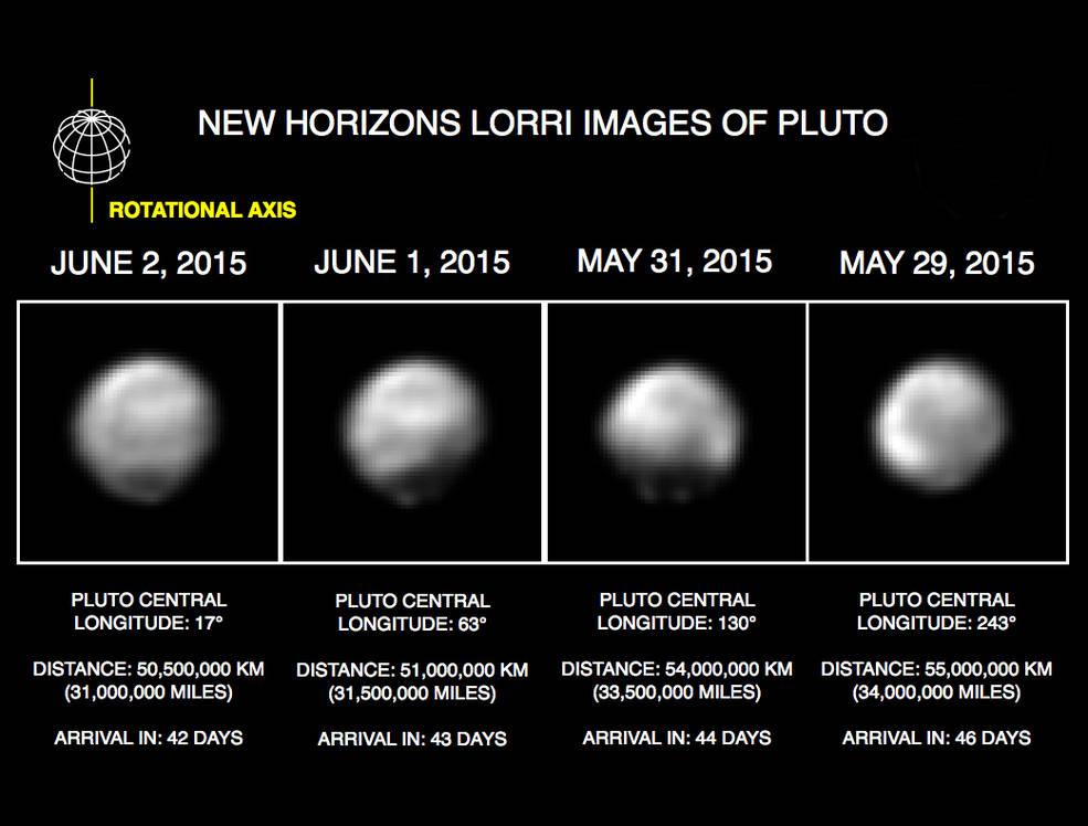 New Horizons pluto surface