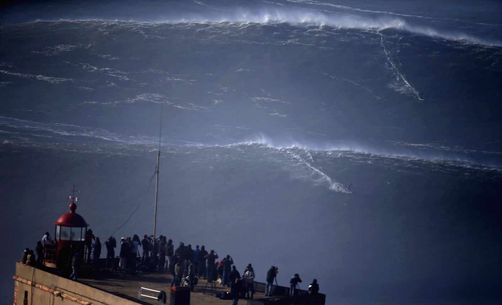 World's biggest waves