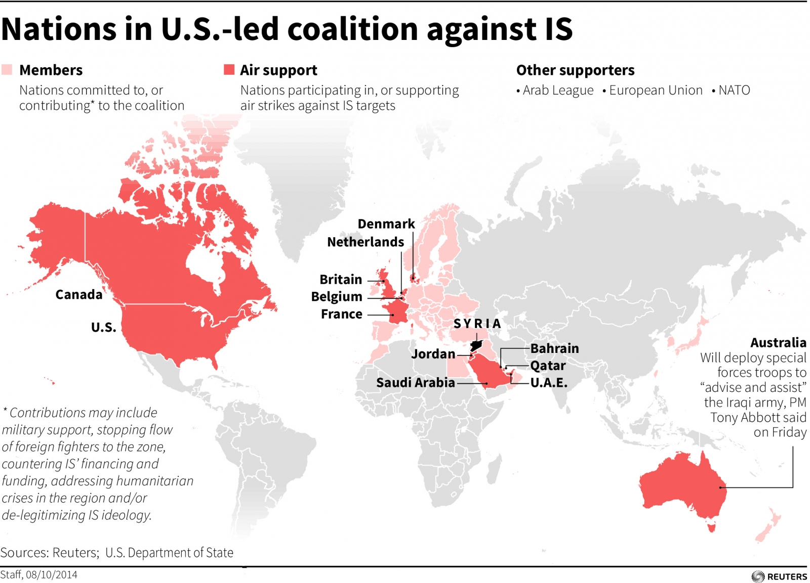 US coalition against Islamic State Isis