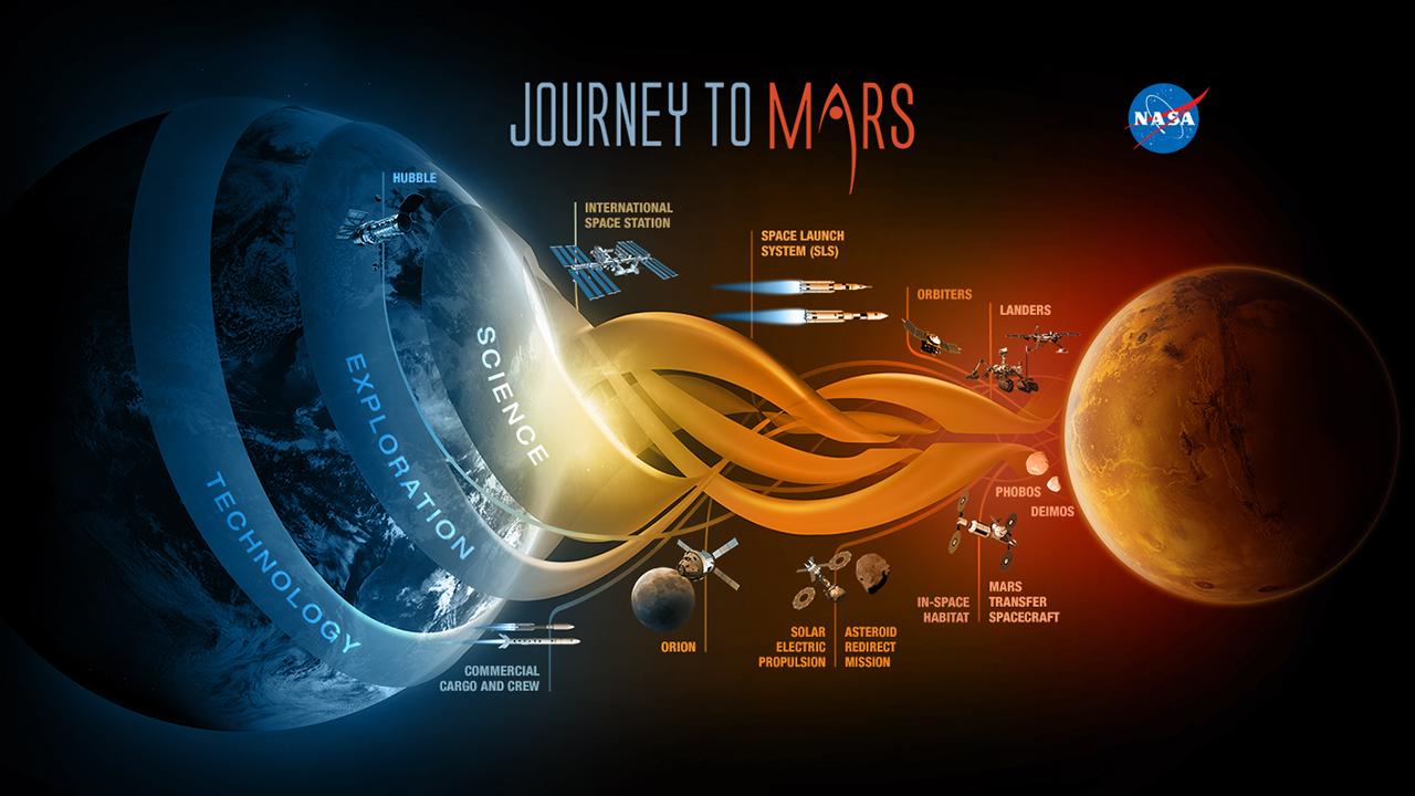 nasa mars mission colony space