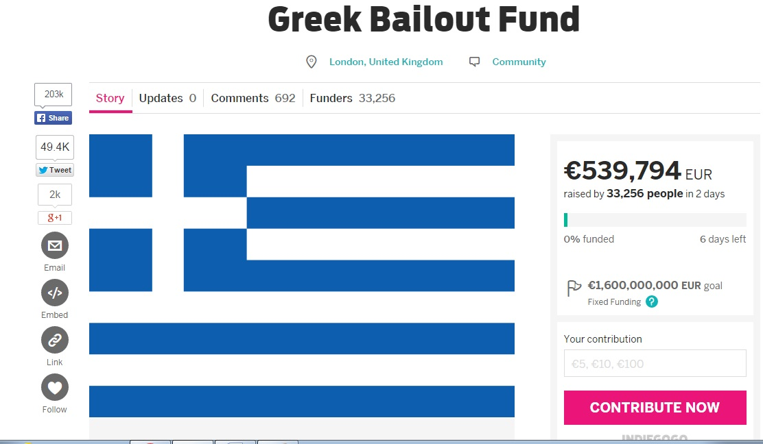 Greece debt crisis crowdfunding