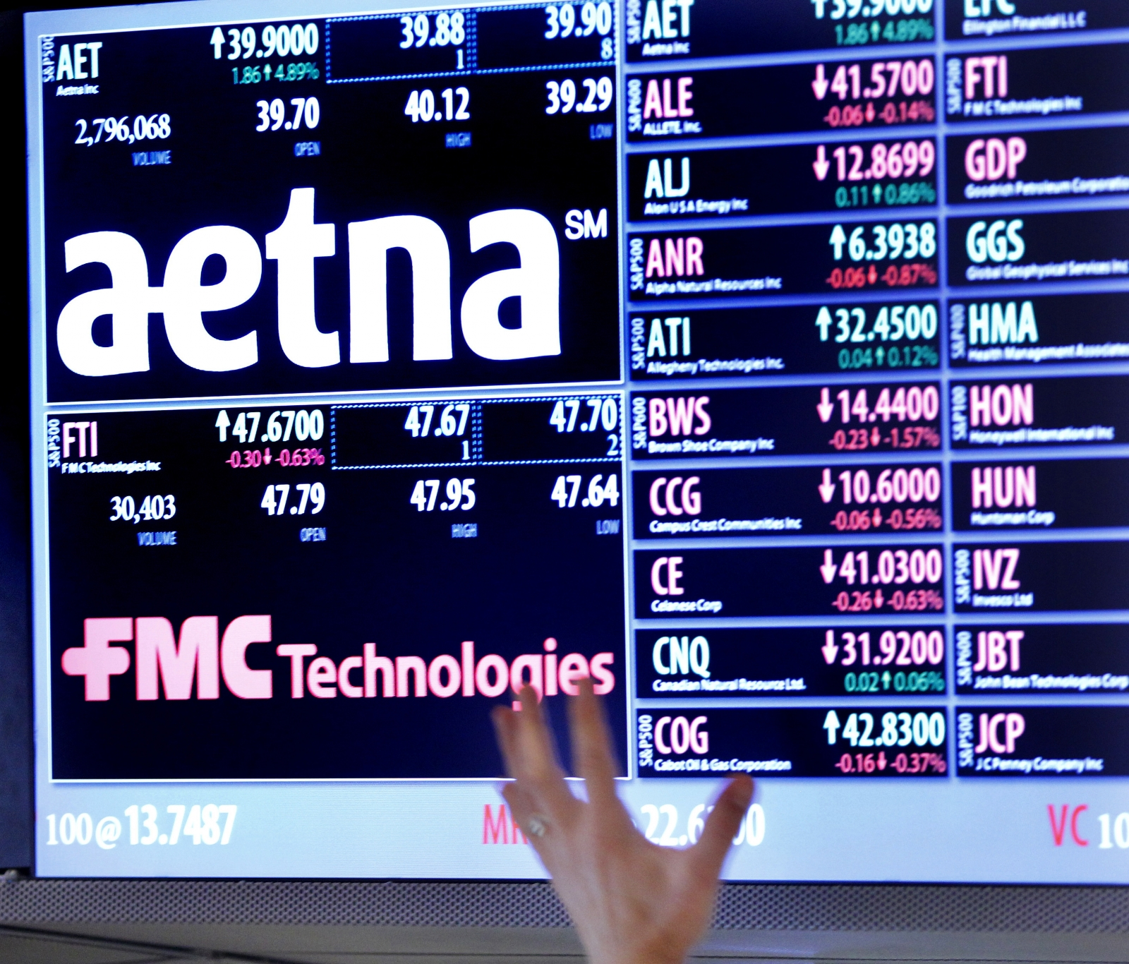 health insurer Aetna