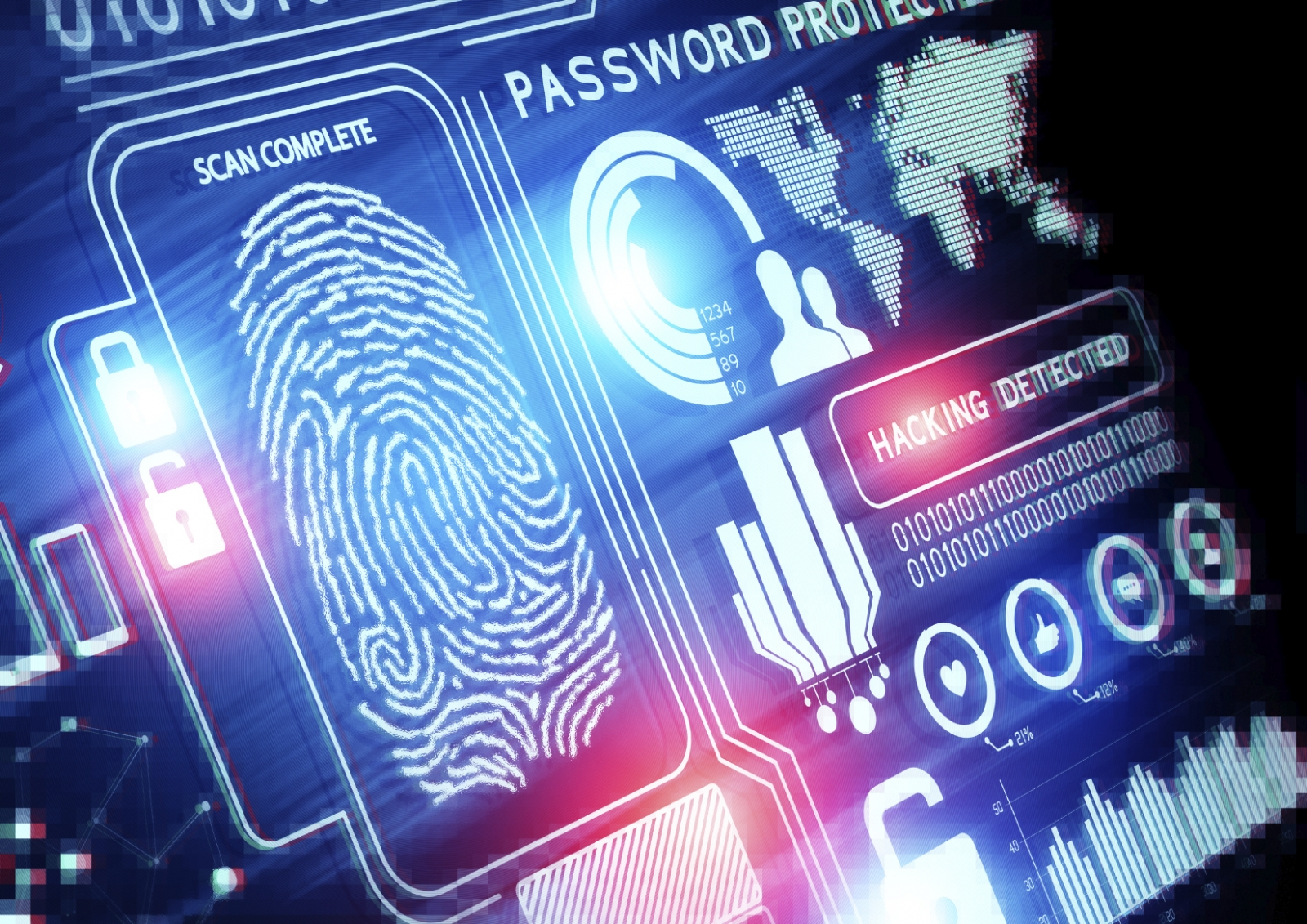 Mobile fraud is a much bigger problem