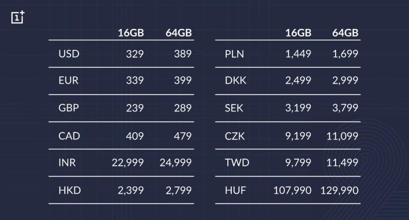 OnePlus 2 price chart