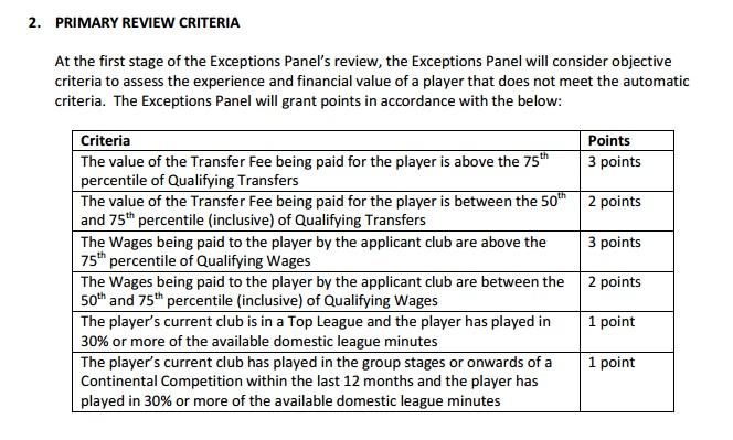 FA work permit criteria