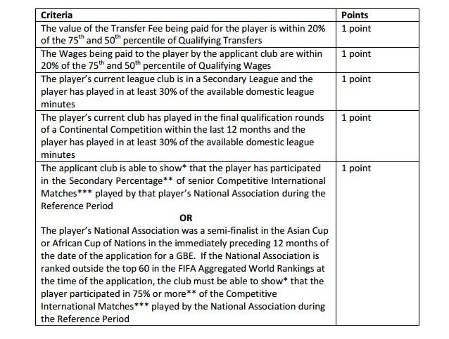 FA work permit criteria 2