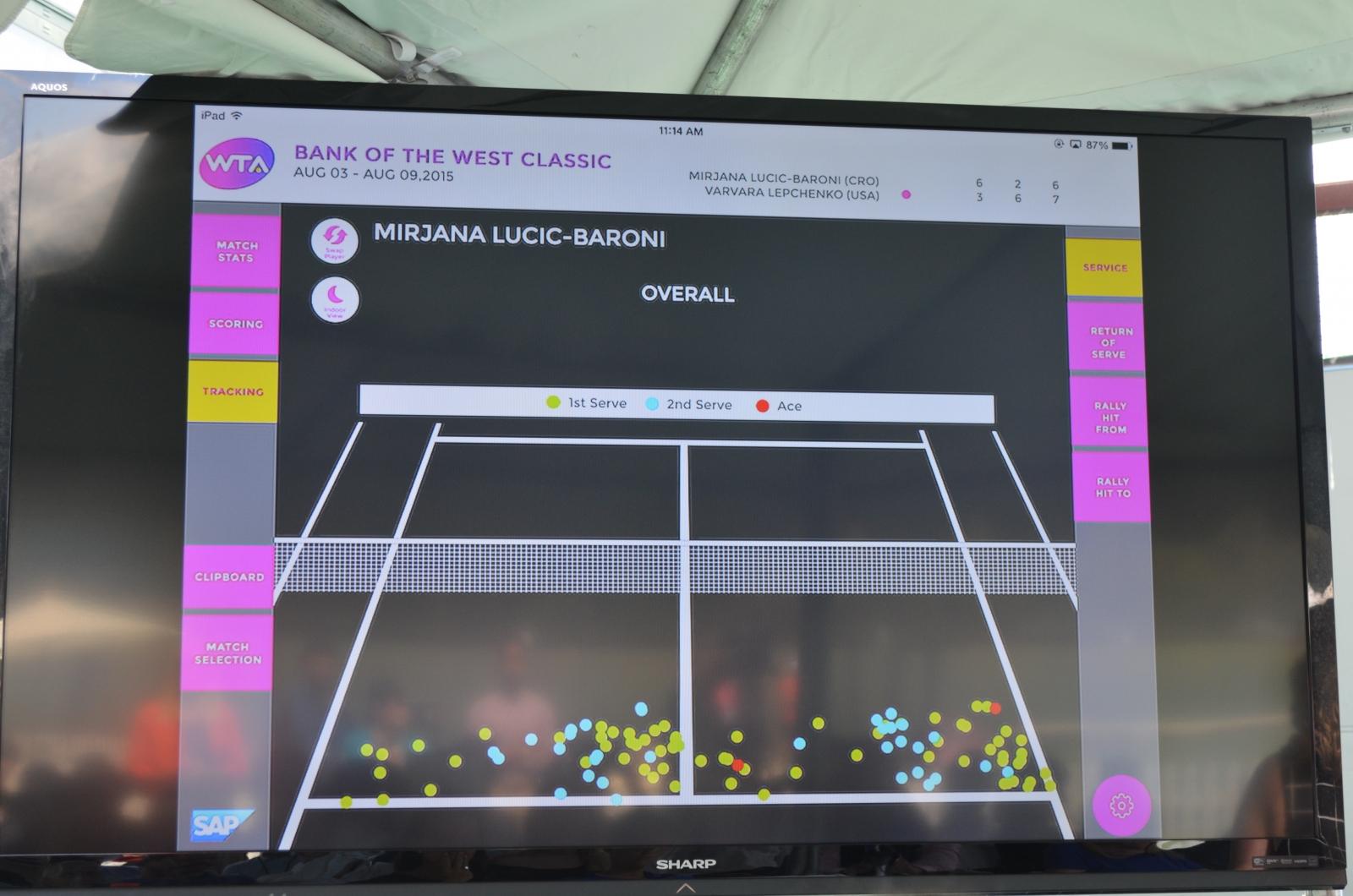 SAP Tennis Analytics iPad app