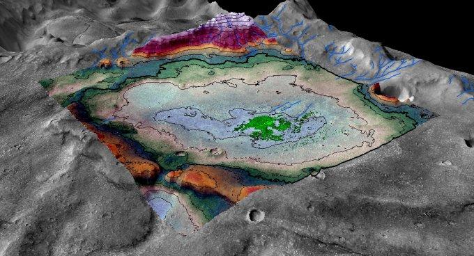 last lake on Mars