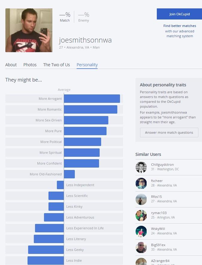 Josh Duggar OKCupid profile