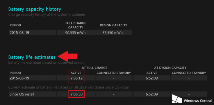 Windows 10 battery-life performance