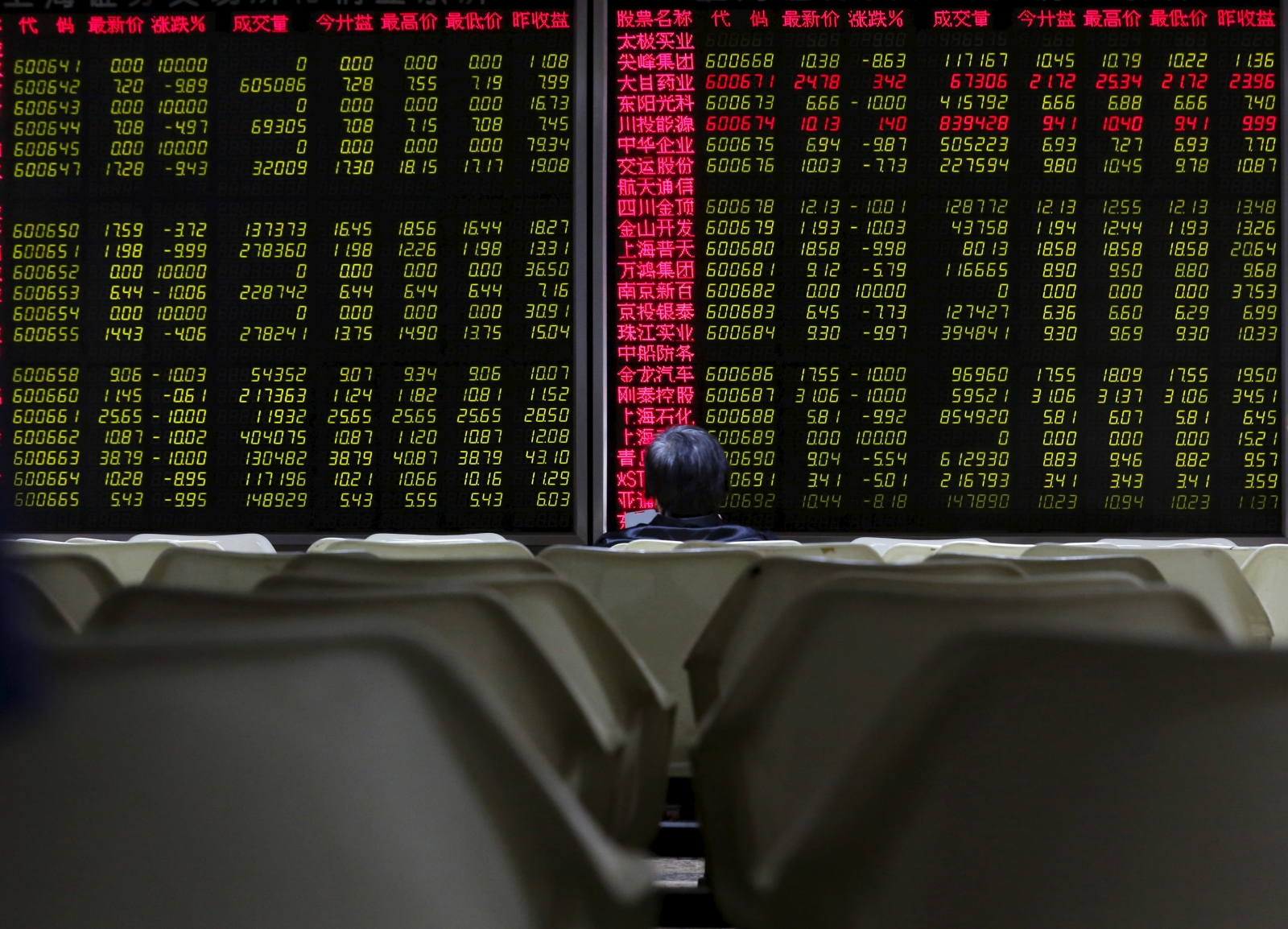 Beijing bourse