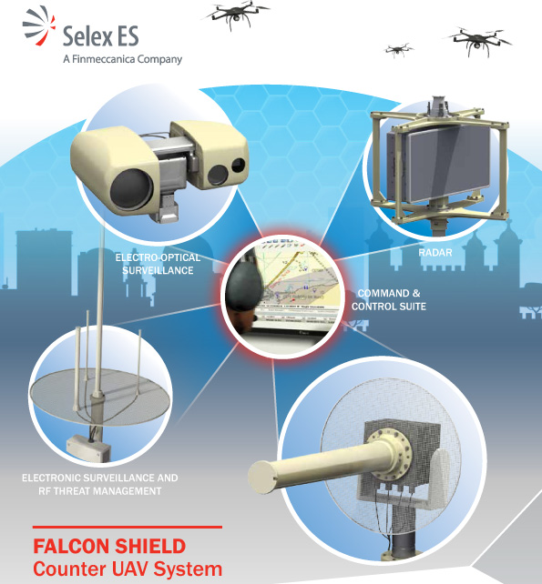 Falcon Shield Counter UAV System