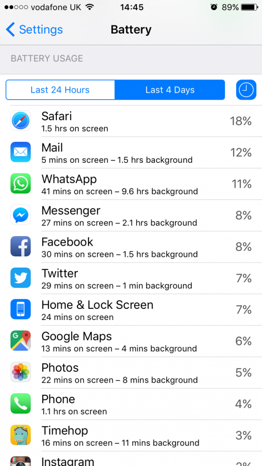 iOS 9 battery usage