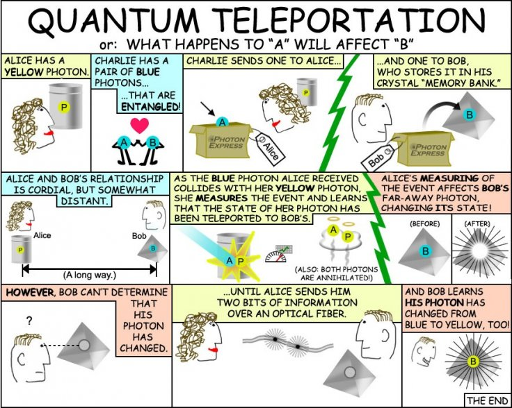 quantum computing record teleportation nasa