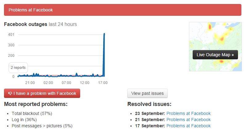 Facebook down downdetector