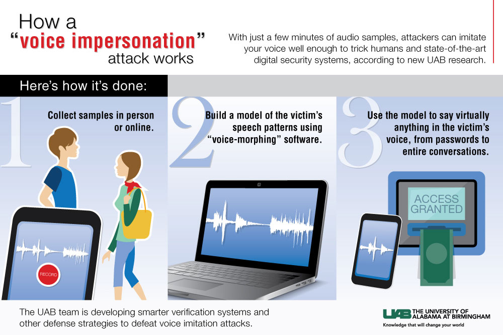 Voice impersonation hack