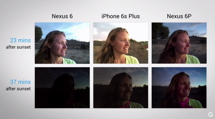 Nexus 5X and Nexus 6P camera