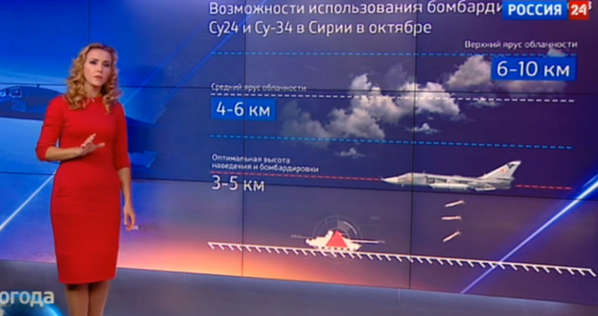 Russian TV: Weather forecast 'favourable' for air strikes ...