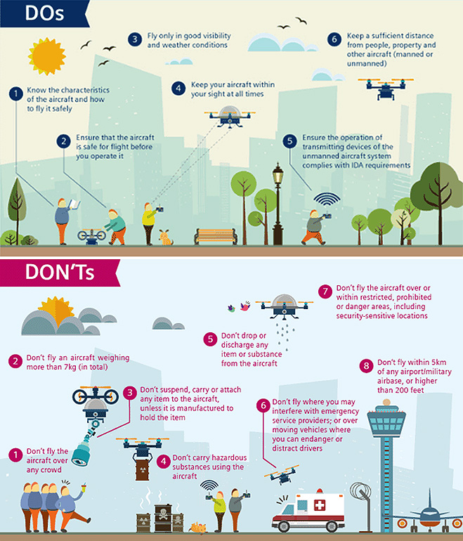 Singapore CAAS drone flying guidelines