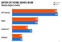 Samsung vs. TSMC A9 chip in iPhone 6s