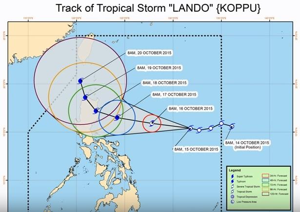 Typhoon Koppu as it nears the Philippines