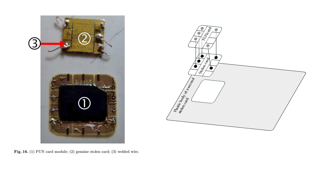 Chip and PIN hack discovered by researchers