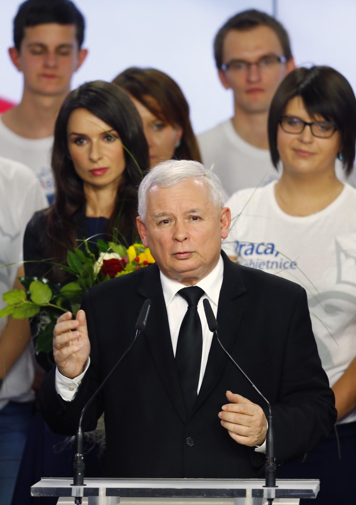 Poland polls