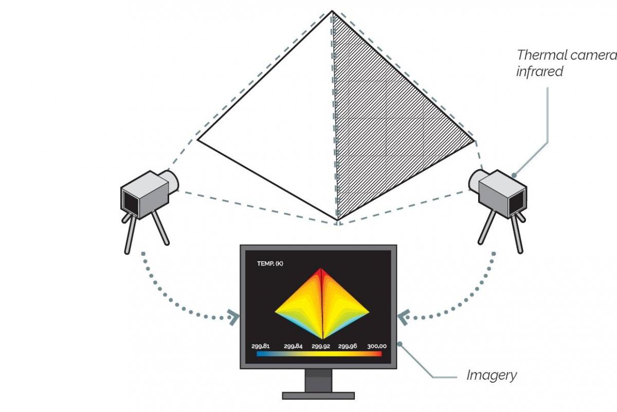 Risultati immagini per Scan Pyramids