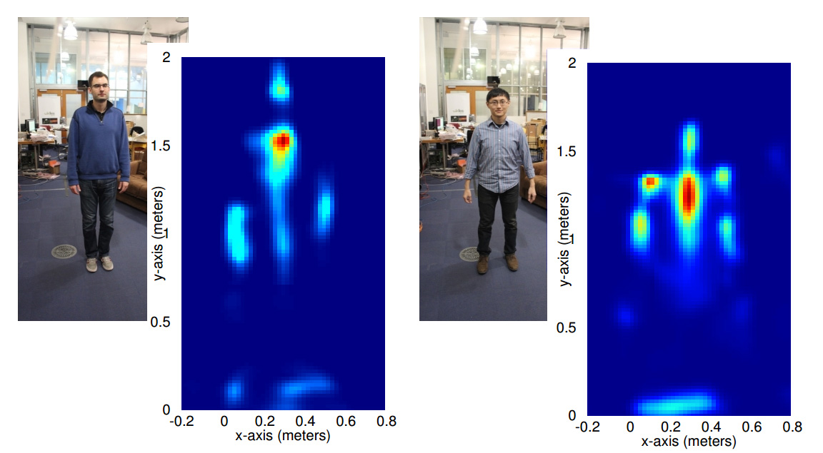 MIT CSAIL's RF-Capture X-ray Vision System