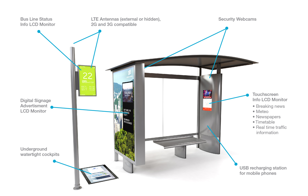 Ericsson's vision of a connected bus stop