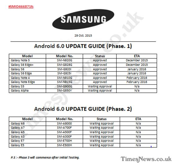 Android Marshmallow for Samsung Galaxy phones