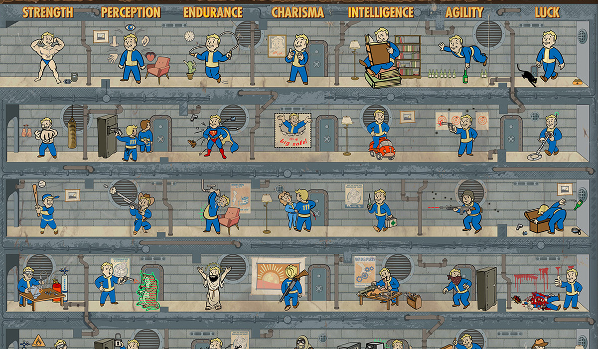 Fallout 4 SPECIAL perks chart
