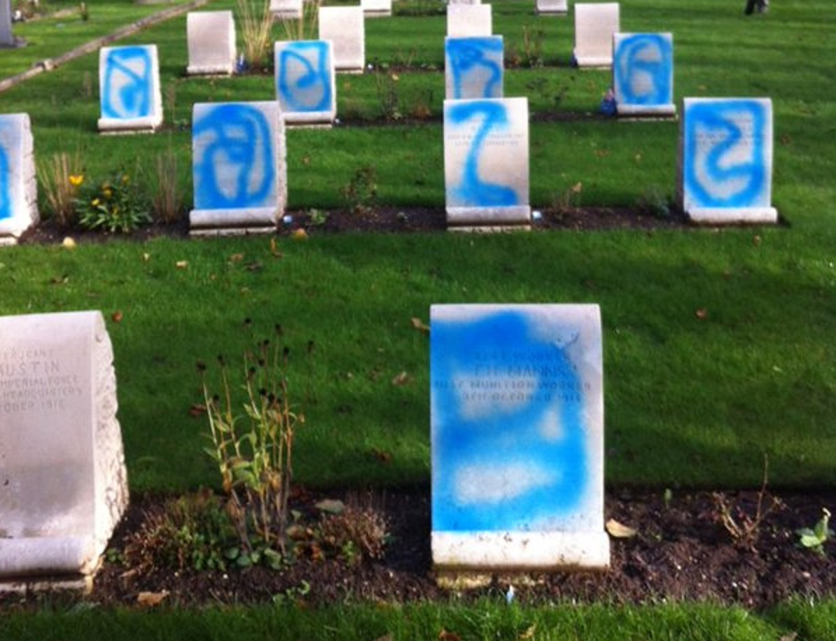 ANZAC graves desecrated