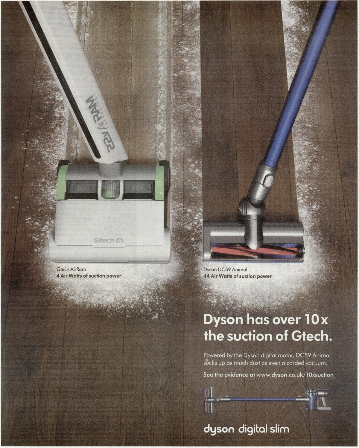 Dyson advert banned by ASA