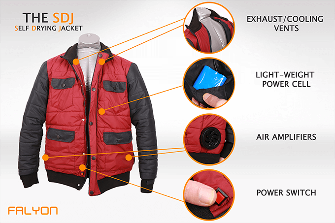 Back To The Future jacket Kickstarter