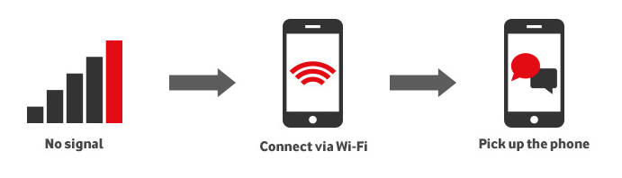 Vodafone UK starts WiFi calling service for Galaxy S6 and S6 Edge