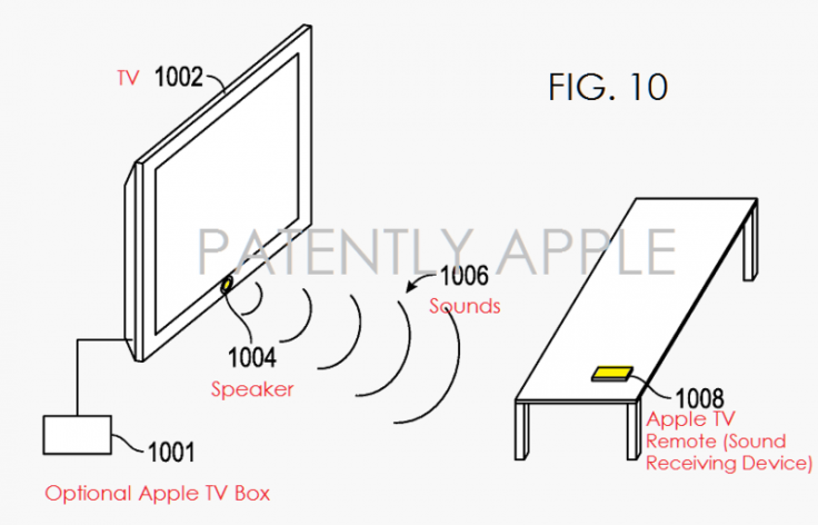 Apple TV: New patents hint at broadcast TV and presence