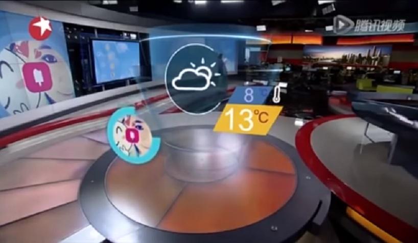 AI artificial intelligence weather China