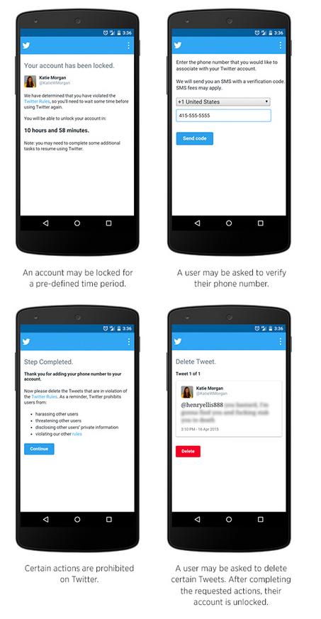 Twitter blocking account
