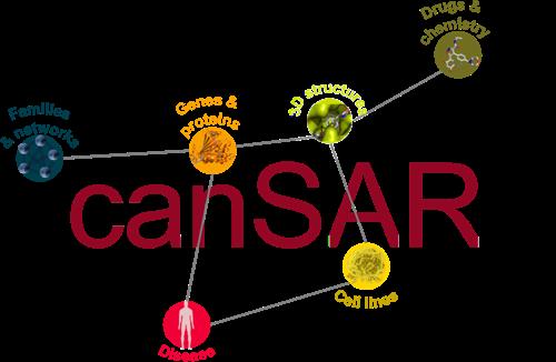 canSAR