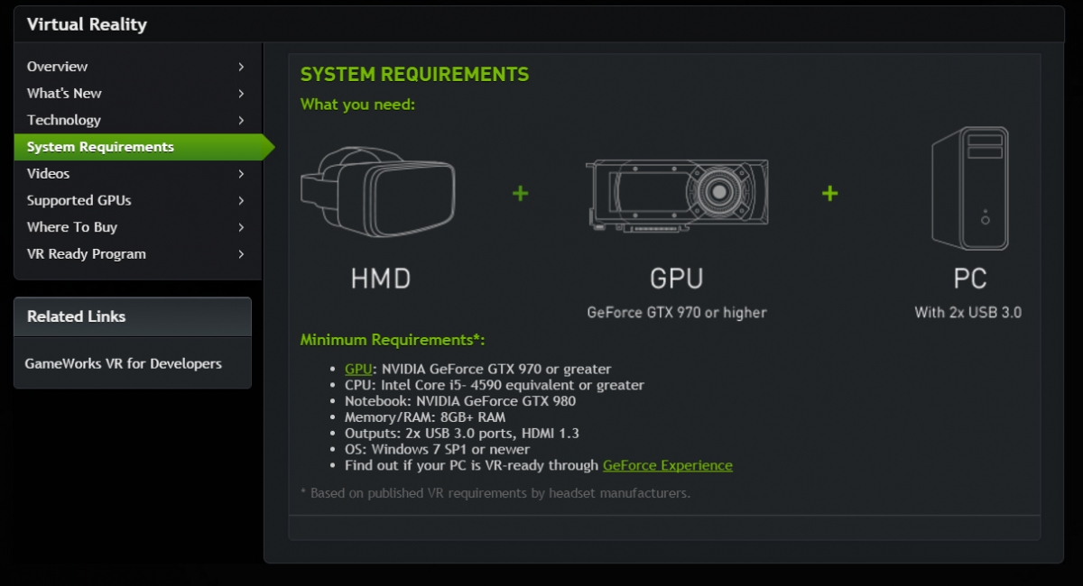 Nvidia's VR Ready system requirements for PCs