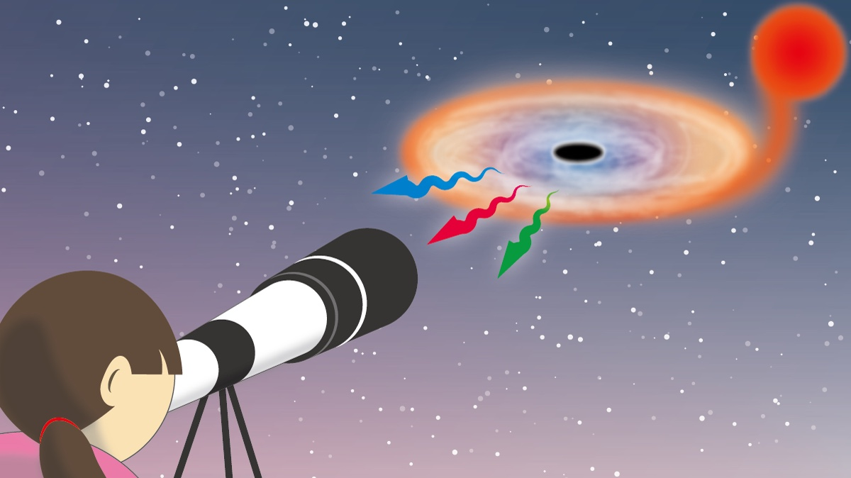 Black hole visible by telescope