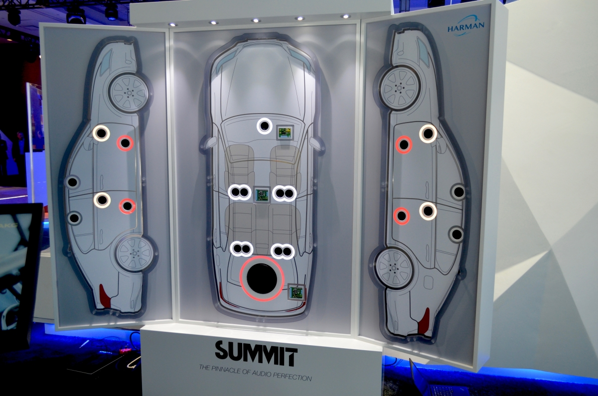 Harman Summit CES 2016
